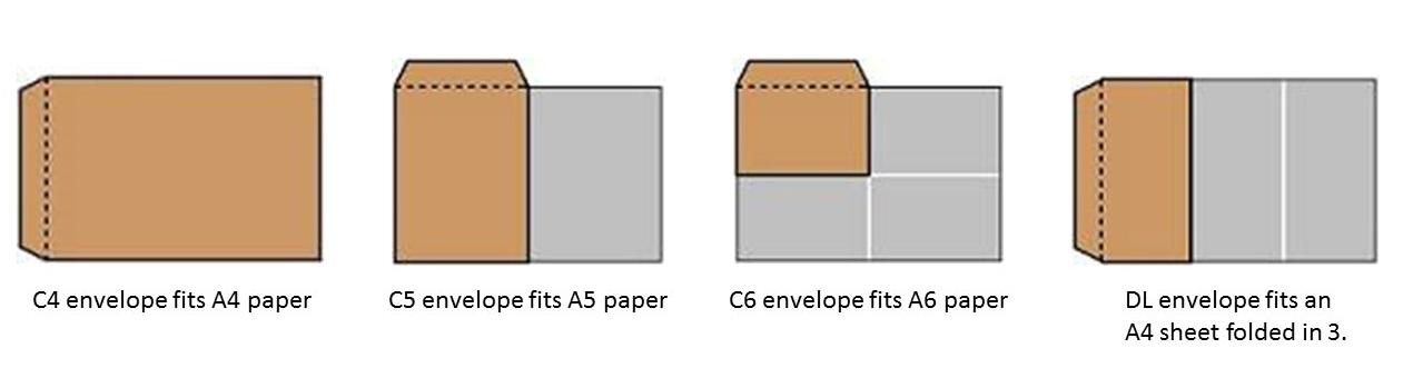 Envelope Sizes | BANDON PRINT & SIGN